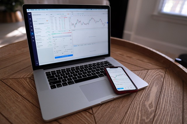 Understanding the Markets on a Daily level